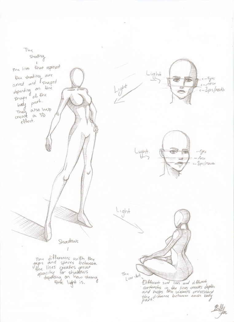 Female Drawing Tutorial 1 by VexyFate