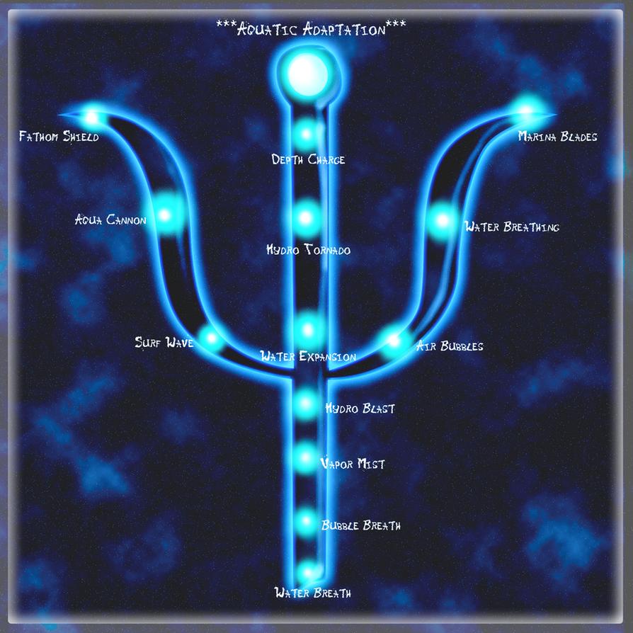 elemental power tree water by neffertity on deviantart