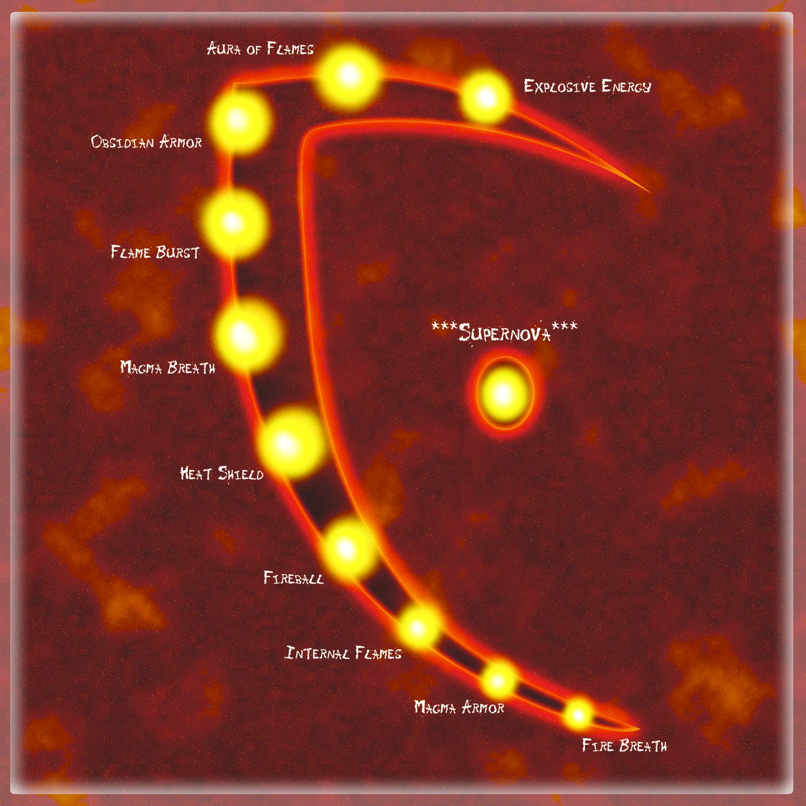 Elemental Power Tree: Fire by Neffertity on DeviantArt