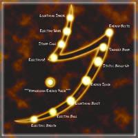 Elemental Power Tree: Electricity by Neffertity