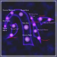 Elemental Power Tree: Shadow by Neffertity