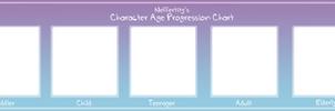 Character Age Progression Chart [Blank]