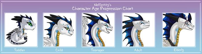 [P] Character Age Progression Chart:: Neffertity by Neffertity