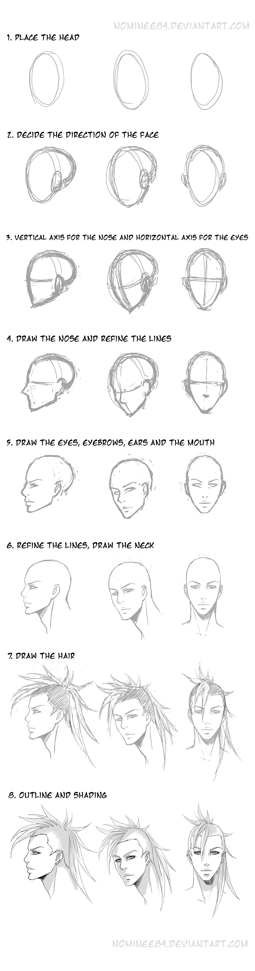 How I draw head and face