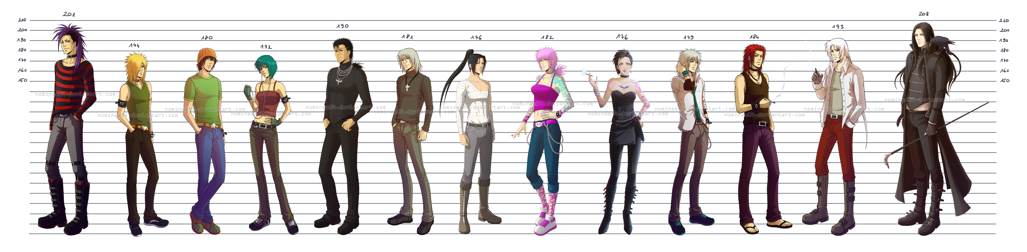 Anime Characters Height : Sealed character heights by nominee on deviantart