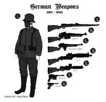 German Things by NicklausofKrieg