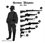 German Things