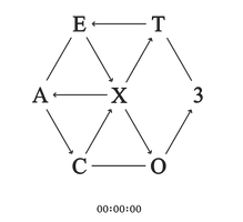 [SHARE PNG] EXO EX'ACT Logo PNG by SuzyKimJaeXi