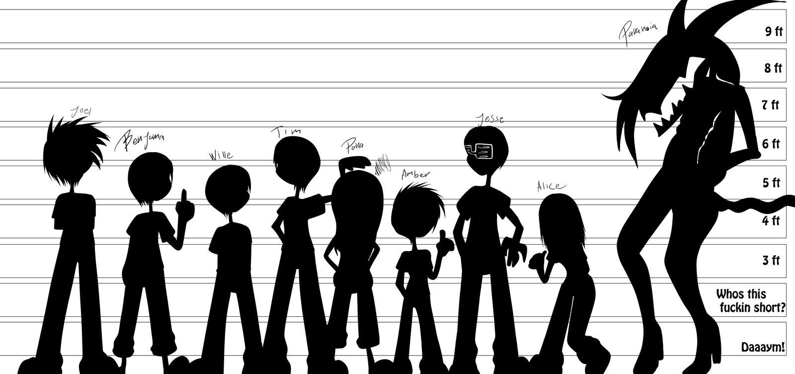 Height Diagram BHF by Poka-SorM on DeviantArt