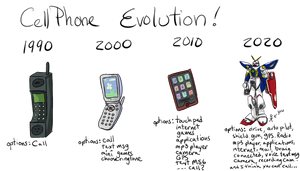 Cellphone Evolution by careko