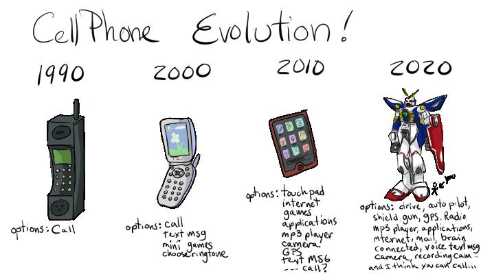 Cellphone Evolution by careko