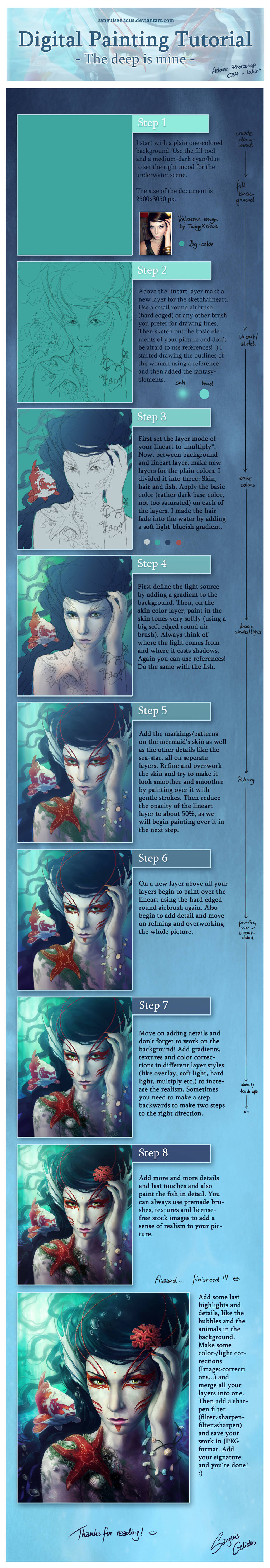 Digital Painting Tutorial by JoJoesArt
