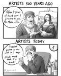 What Social Media Does To Artists