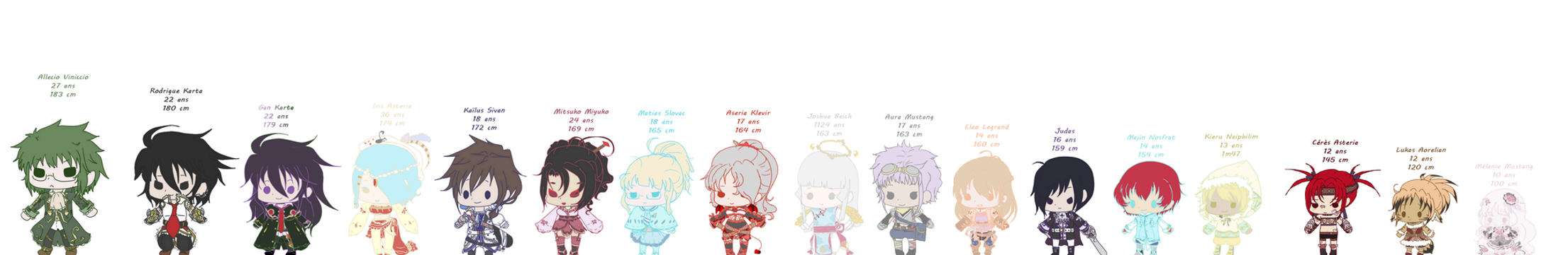 Chibi character tales of Memory +UP nouveau chibi+ by Meruruu