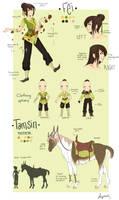Legend of Korra OC: Fei Cheng