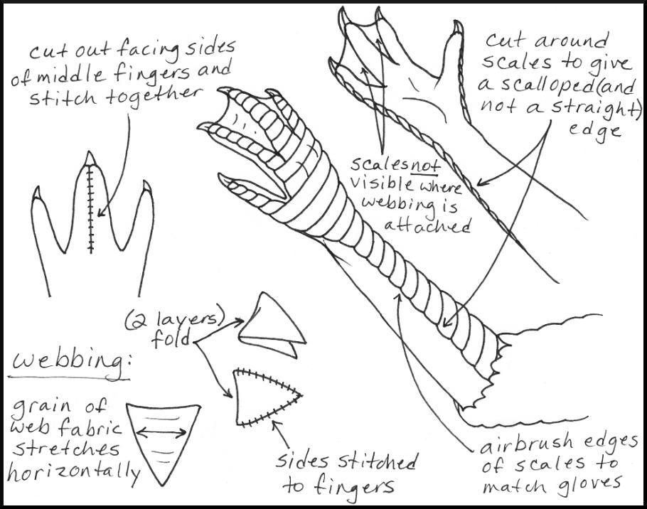 Swandog fursuit glove details by swandog