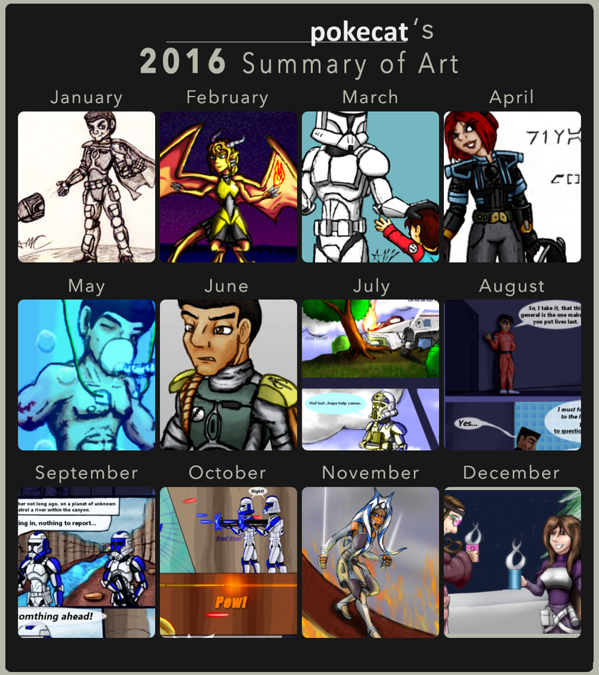 Pokecat's 2016 Summary of Art by pokecat