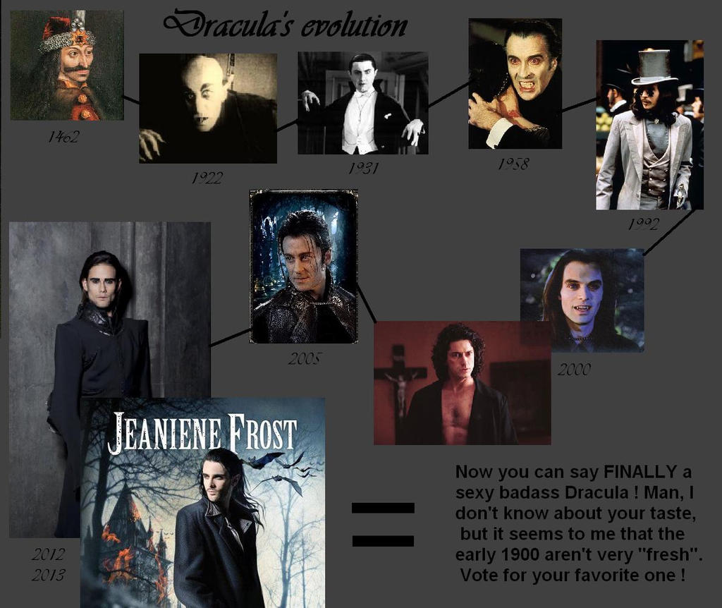 the evolution of vampires The vampire in modern american media 1975 - 2000 the vampire is one of the oldest, most resilient archetypes in modern media shows like the x-files and novels like the vampire tapestry advanced the notion that vampires were the next step in human evolution.