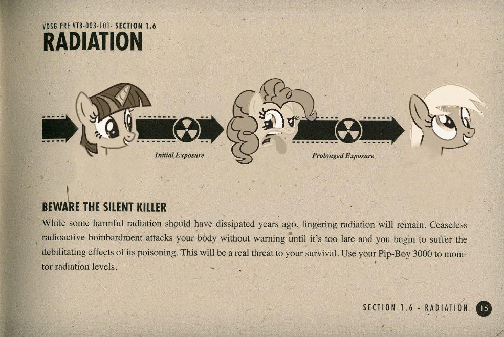 fallout_equestria_radiation_survival_gui