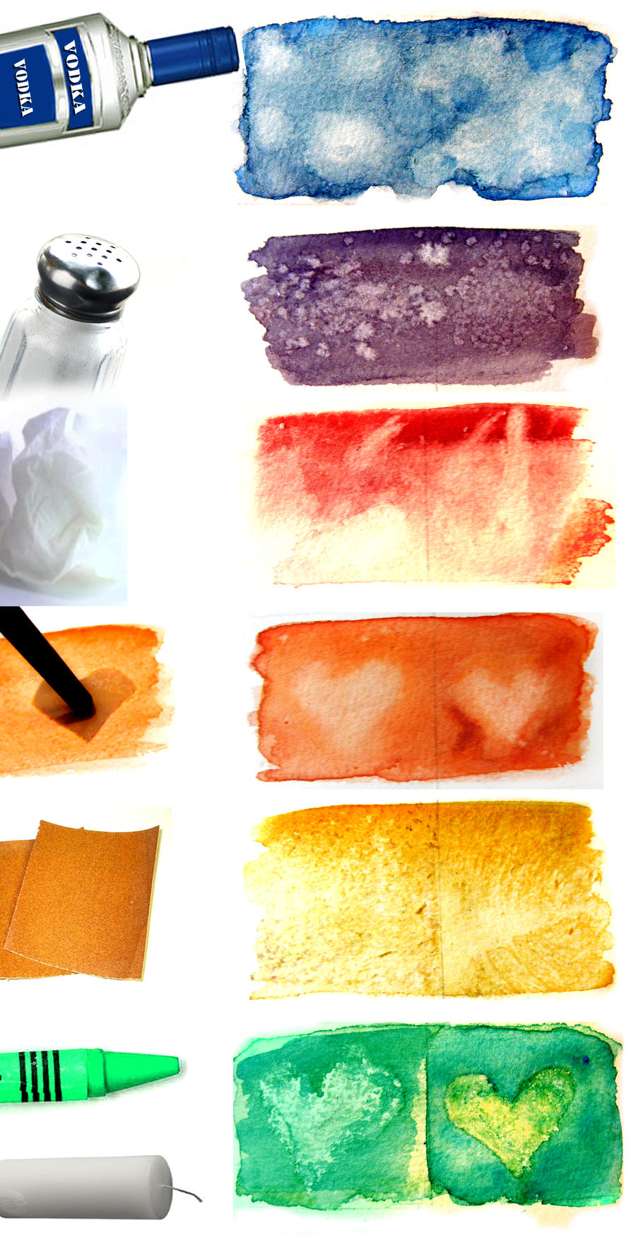 watercolour texture techniques by hatefueled on deviantart