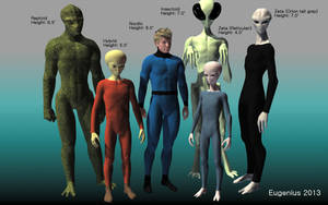 Extraterrestrial Life Forms (version II)