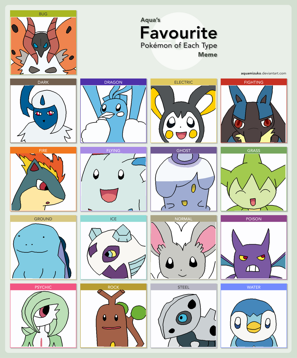 Aqua's Pokemon Meme by 4themindandsoul