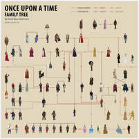 Once Upon A Time - Family Tree by anderssondavid1