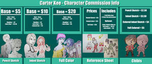 Carter Kee's Commission Info