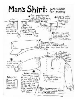 18thC Man's Shirt Instruction