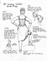 Women's Clothes Part 1 by Goldenspring