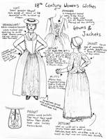 Women's Clothes Part 2 by Goldenspring