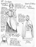 Women's Clothes Part 3 by Goldenspring