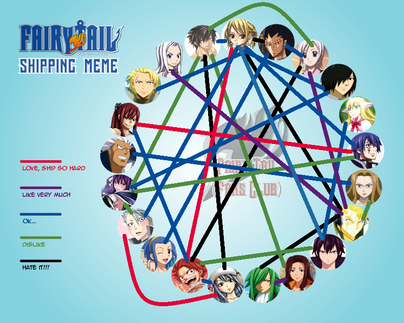 Opinions on FT Pairings (as of Oct 2014) by KobushiYuki