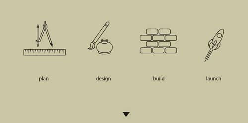 Plan Design Build Launch