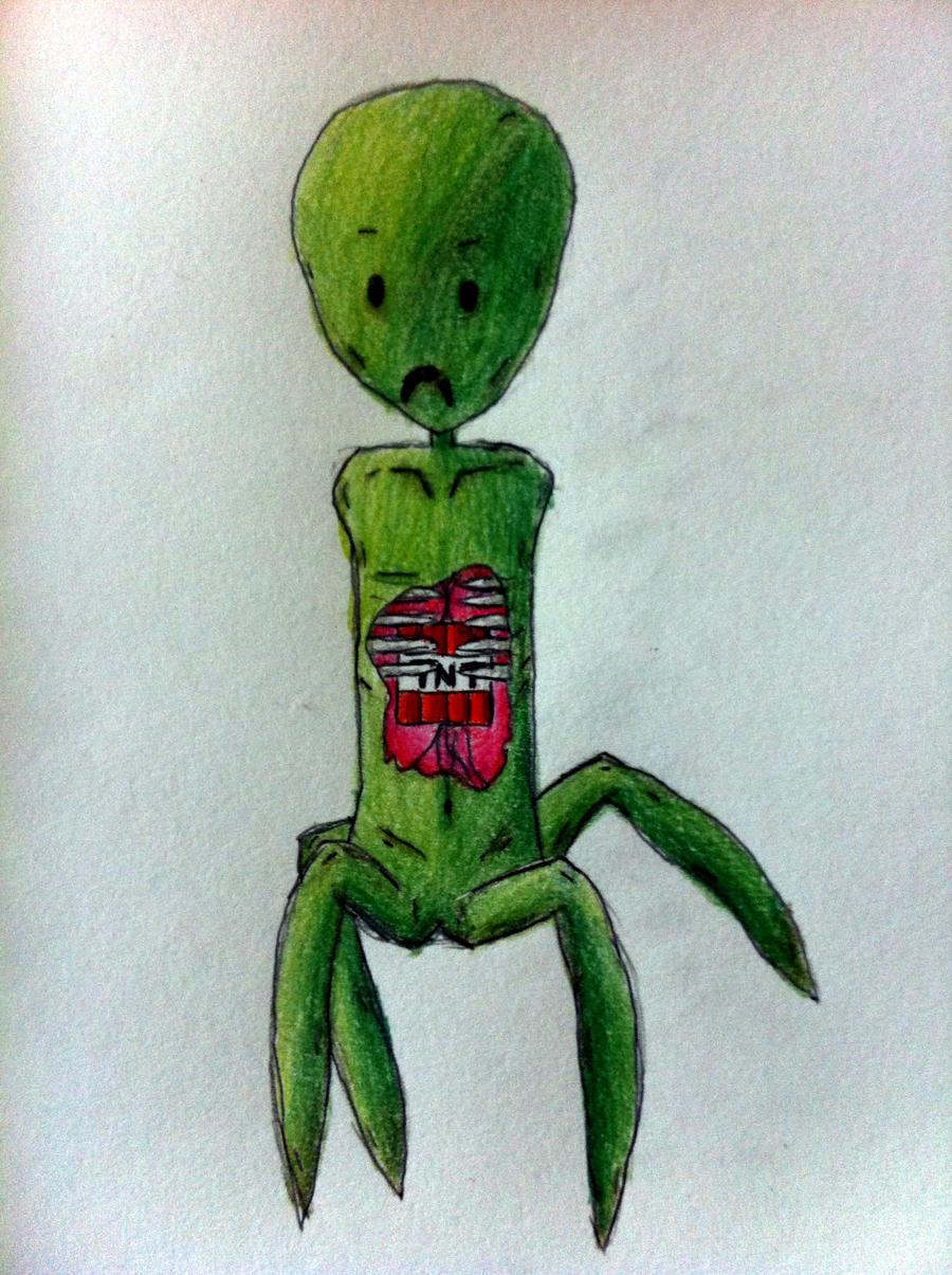 Anatomy of a creeper #12876 by p4u4l on DeviantArt