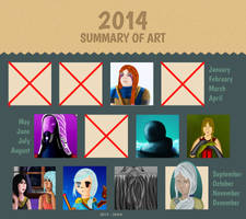 2014 Summary of Art by Delew
