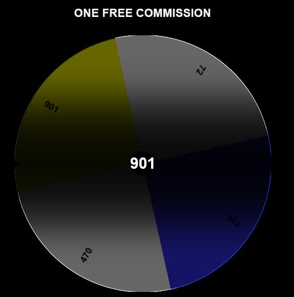 2017-03-23 15 52 02-Wheel Decide   One free commis by Bluuberwolf