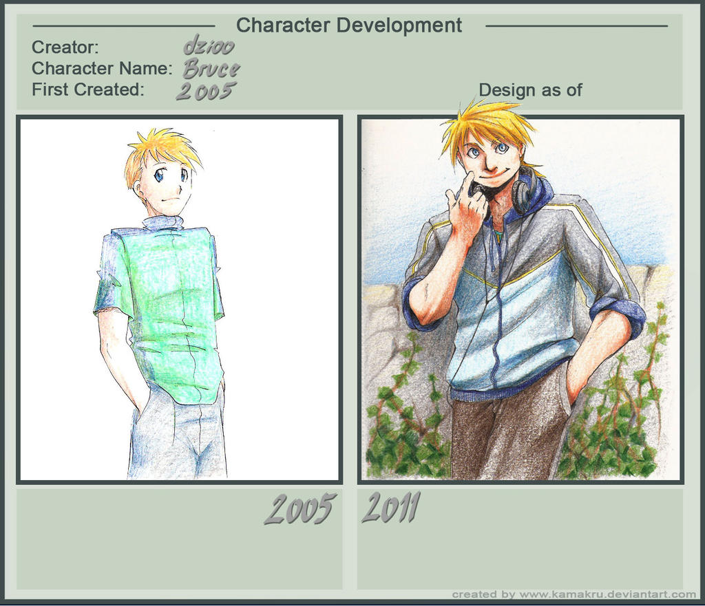 Character Development meme by dzioo