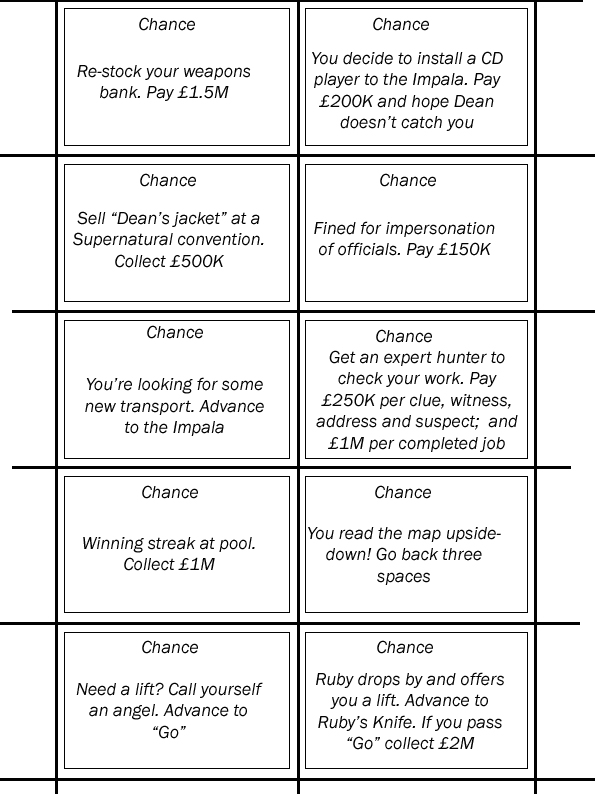 Supernatural Monopoly Cards 3 [[chance]] by Much-Dipstick on DeviantArt