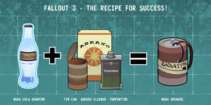 Fallout 3 - Recipe For Success