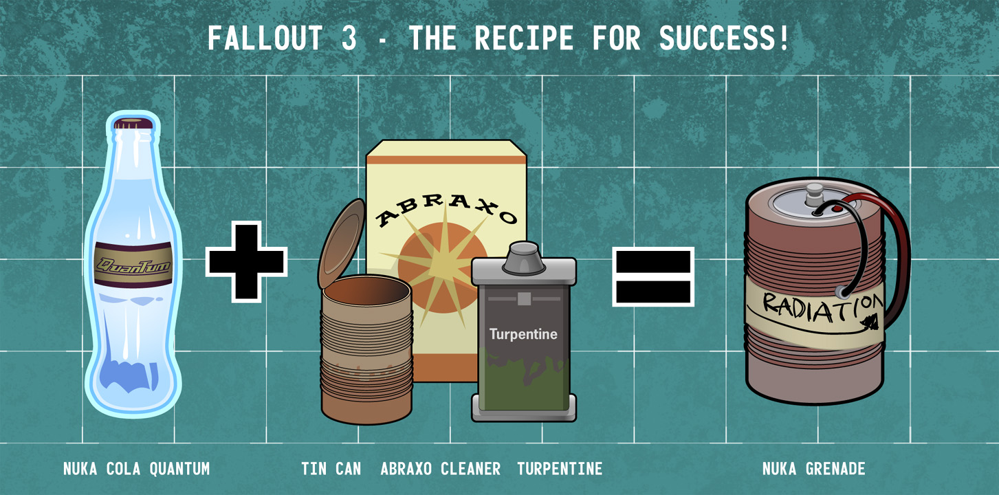 Fallout 3 - Recipe For Success by pickoreborn on DeviantArt on