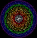 Fibonacci and Chakra test
