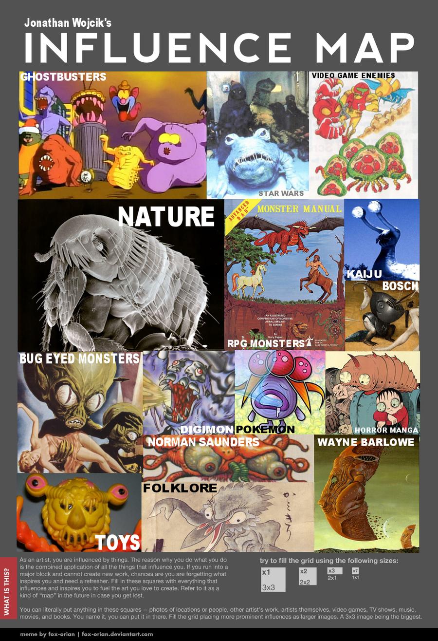 Influence Map Meme by scythemantis