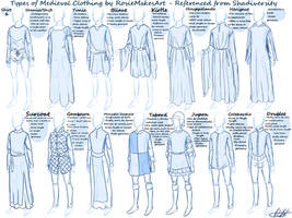 Medieval clothing reference sheet