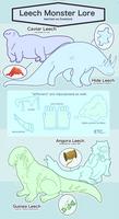 Leech Monster Lore - Leeches as livestock