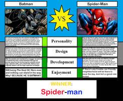 Character Vs - Batman Vs Spiderman by FireMaster92