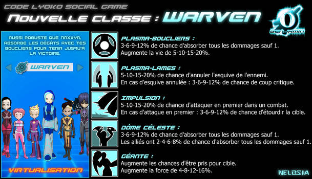 CLSG New Class Warven