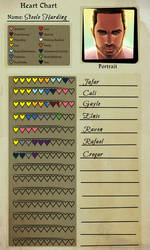 Steele Heart Chart