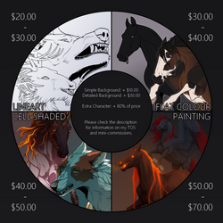 Commission Info - OPEN [Waitlist Open] by Nukinit
