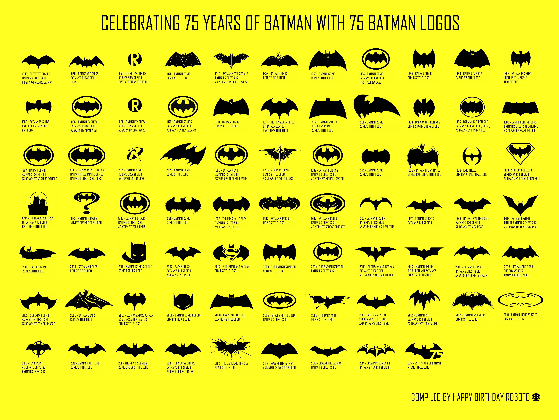 75 Years of Batman Logos by HappyBirthdayRoboto